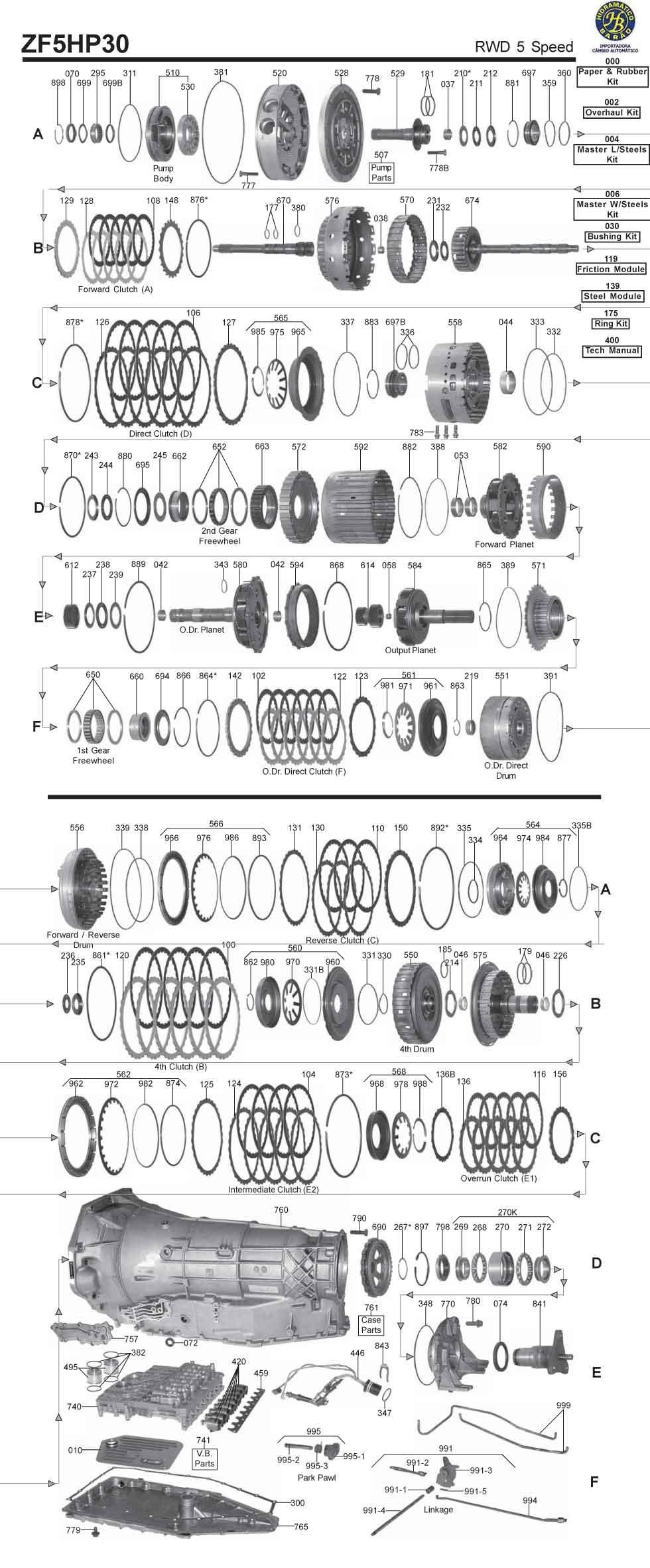 audi a130 mercedes m class ml350 bluetec amg line premium